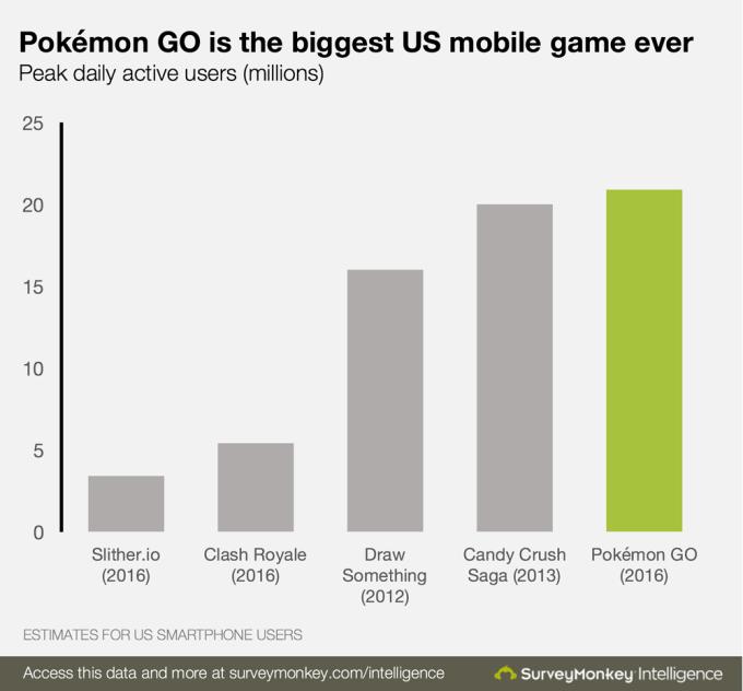 Hoje em dia, nem jogar game no celular é seguro Pokemon1-col_5a6e