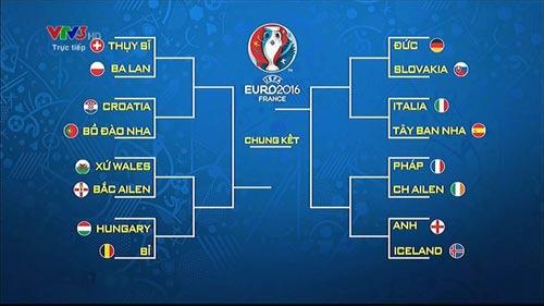 [Event-Update] [Seri Event Hè] Dự Đoán Kết quả Euro 2016 - Page 5 1466640299-euro