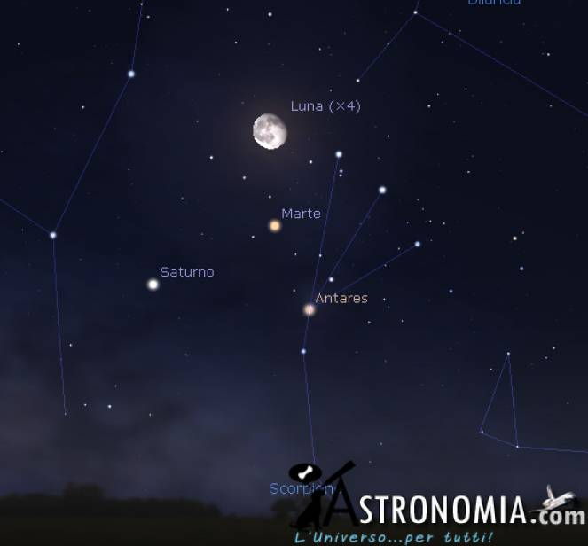 Il cielo del mese - Pagina 7 Congiunzione-luna-marte-saturno-notte-tra-24-e-25-aprile-3bmeteo-71660
