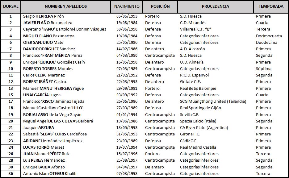 Real Valladolid - C.A. Osasuna. Sábado 2 de Junio. 20:30 Osasuna_DEF