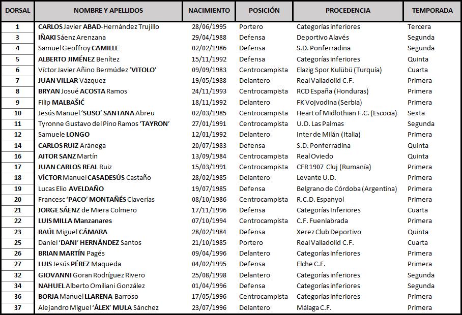 Clasificación de LaLiga 1,2,3 2017-2018 - Página 2 Tenerife_DEF