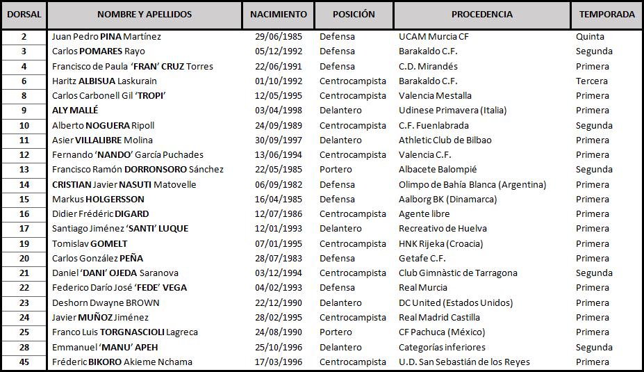 Lorca F.C. - Real Valladolid. Sábado 19 de Mayo. 20:30 Lorca_DEF
