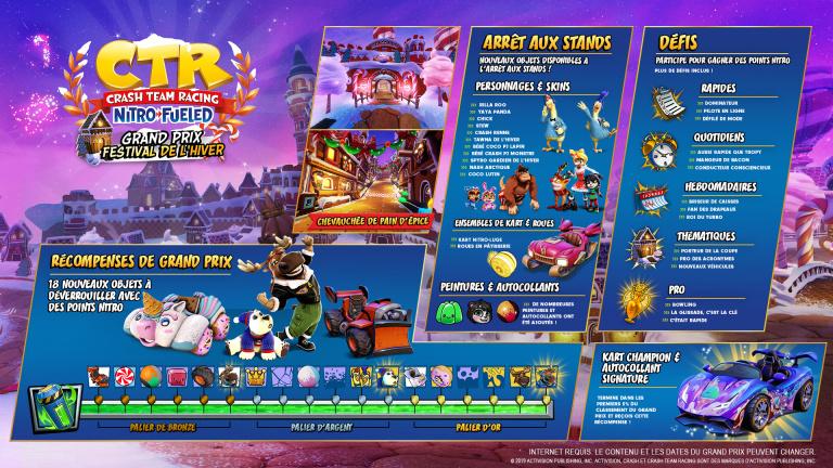 Crash Bandicoot [Jeu vidéo] - Page 7 1576071629-366-capture-d-ecran
