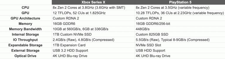 PS5 - Xbox Series X: La Guerre du Hardware - Page 2 1584549040-8811-capture-d-ecran