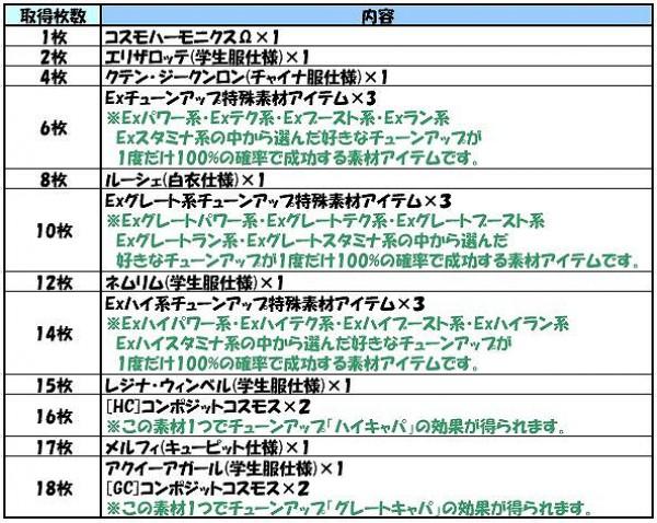 CB-JP 12-15-2011 Future Updates [Look at those big things!!!!] 6