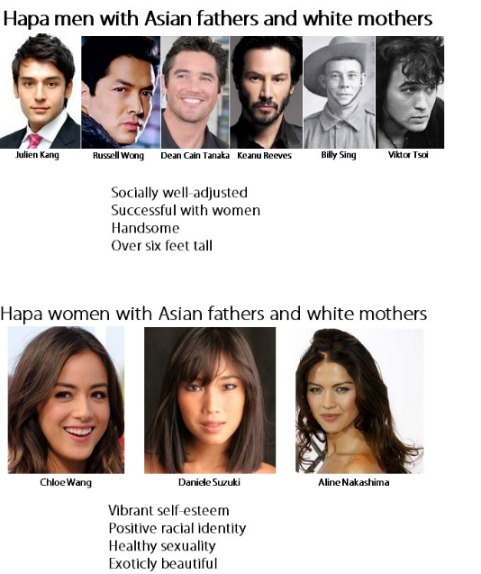 Why Are There So Few Successful Half Asians with White Fathers? 922c1c26cdbc40acbc405c4746b8ade2