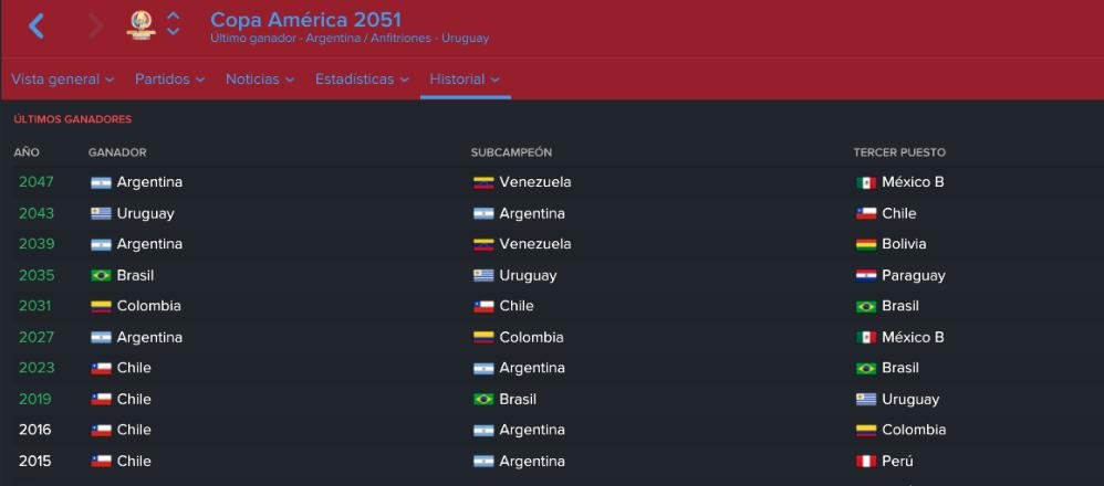 El mundo del fútbol en 2048 E4d88762bc234ab39e7701512dbbf7b9