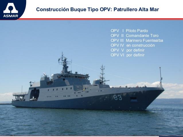 Chile - Página 17 Ppt-harold-kauer-conferencia-construccin-37-638