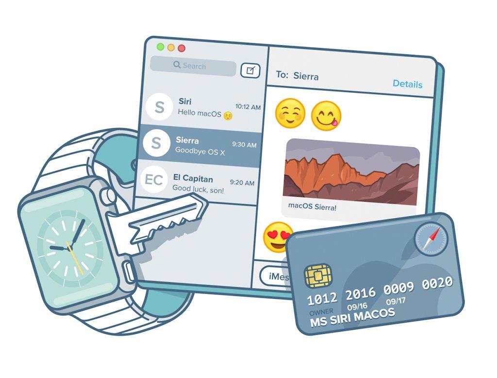 [Kinh nghiệm] Sơ lược về Macbook. Hướng dẫn chọn mua Macbook phù hợp với nhu cầu sử dụng 14-sierra-2x-1392x1044(1)