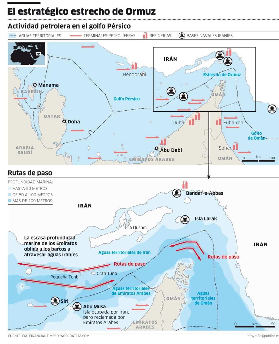 Guerra  y  presiones  contra Irán. Drones, EEUU, Israel...  - Página 2 1327844632889ormuzgraficoc6
