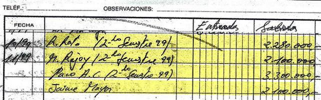 Caso Bárcenas 1359618175948cuentas_fotoc4