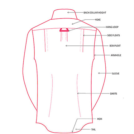 Way back when....do you remember this?  581e_the-anatomy-of-a-dress-shirt