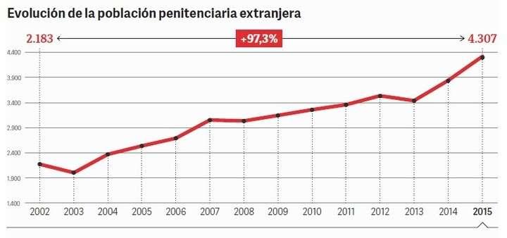 Desde el Gobierno aseguran que el 19 por ciento de los delitos son cometidos por extranjeros - Página 2 BkGfEq7Dl_720x0