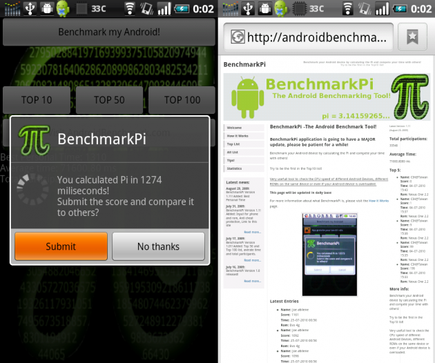 [Info] Quelques Bench ... (03/08) BenchmarkPi-630x526