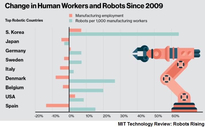 El comunismo y la Tecnologia - Página 2 2014-12-12-mitreview