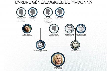 À quel prix l'arbre généalogique? 786871-photo-arbre-genealogique-madonna