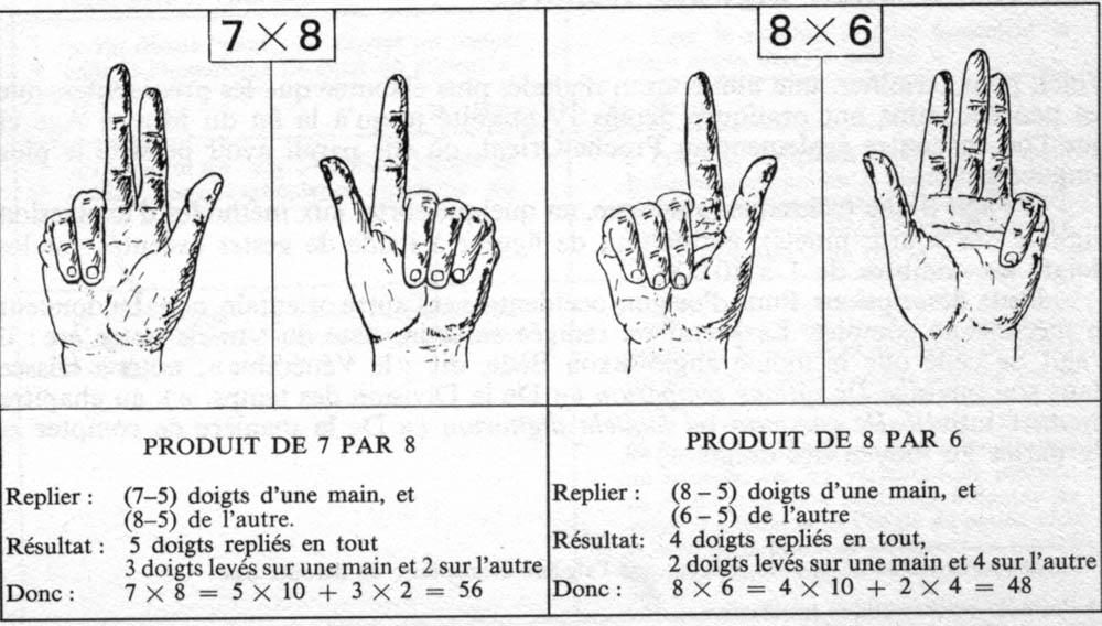 """04 décembre 2014, 15h : Najat Vallaud-Belkacem développe les trois axes de sa """"Stratégie mathématiques"""". - Page 6 Multipli"""