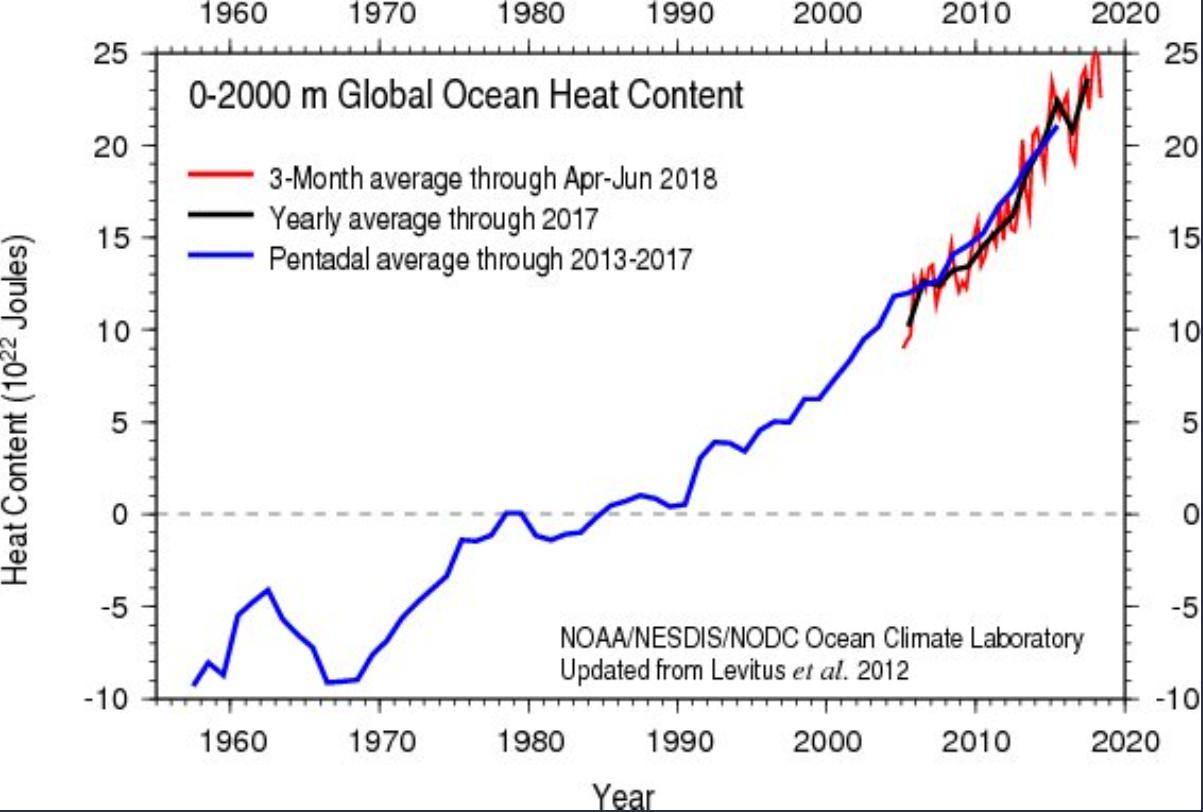 COP 21>>Faut-il condamner les climatosceptiques par sanction ou jugement? - Page 6 Capture_gtb2