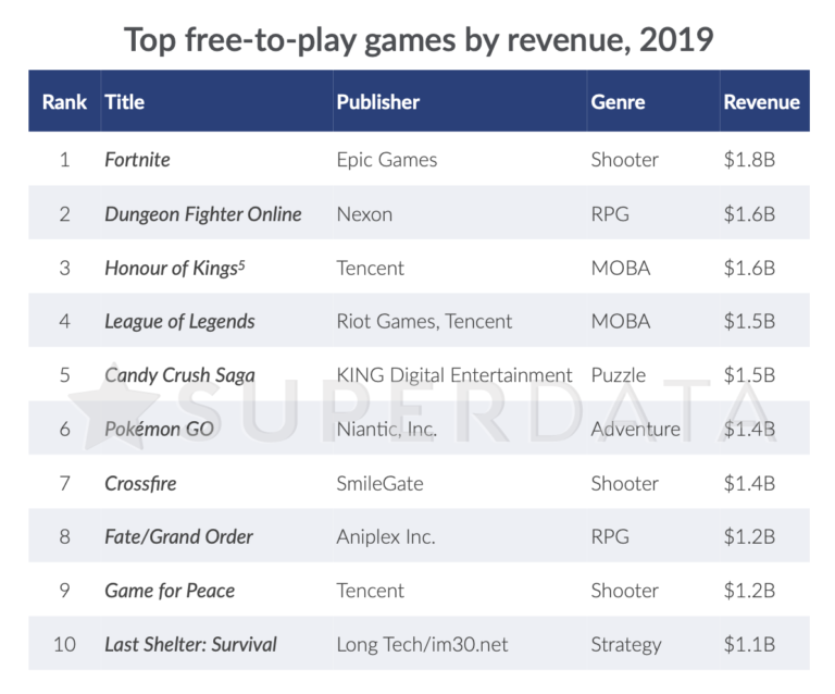 The (Hypocritical) Gaming Sales and Finance Thread - Page 15 Screenshot-2020-01-03-at-13-00-33-768x638.original