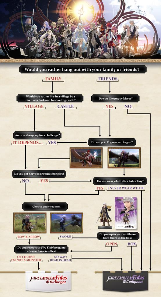 Fire Emblem: Fates - CHOOSE A SIDE! - Page 6 Original