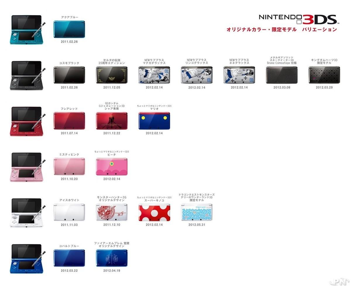 Nintendo 3DS limited fire emblem + autres packs!! ^^ encore.. 4f5230df39a8c8