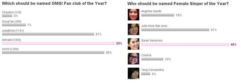 VOTE: Yahoo! Philippines OMG! Awards 2012 - Female Singer of the Year and Fan Club of the Year 5a187ad36051689125b127174f26c0d2