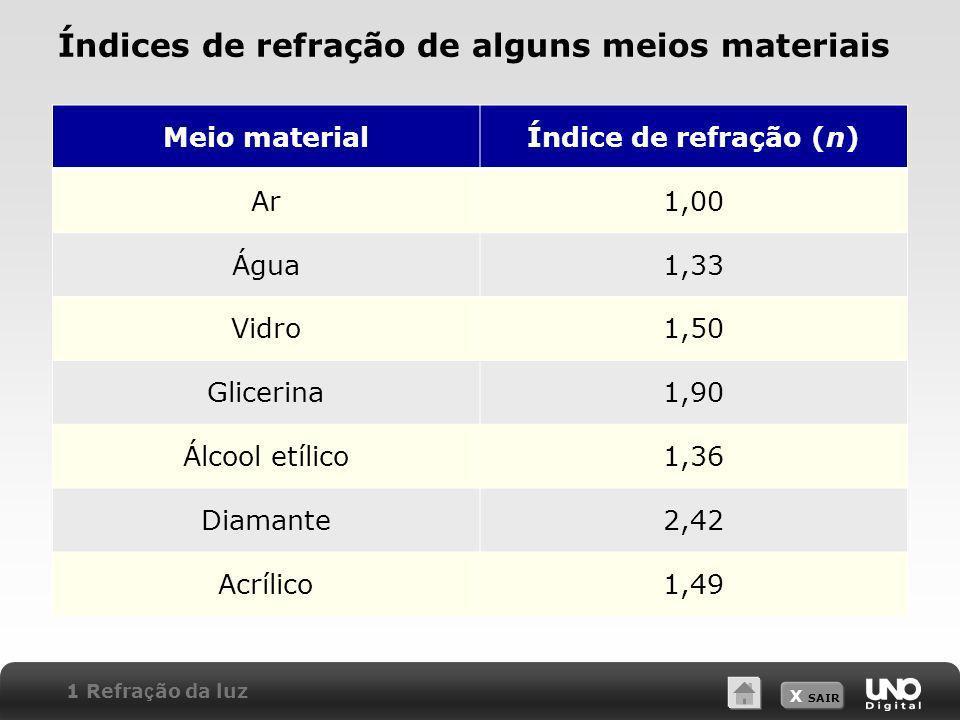 Dúvida em refração... Slide_7