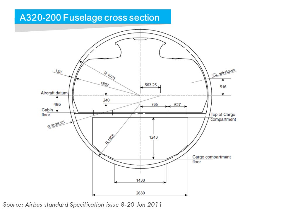 -A321 XLR, rapidos, face au potentiel NMA 797-6 - Page 3 Slide_15
