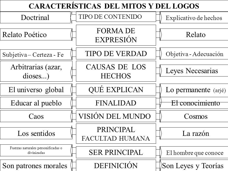 Mito y logos en la escuela Slide_2