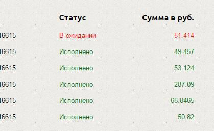 """Бесплатная онлайн-лотерея """"Социальный Шанс"""" 8718128_m"""