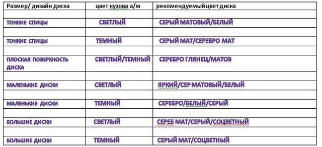 ПРОФШИНСЕРВИС Ремонт и Покраска Дисков Шиномонтаж СКИДКА 10% 11692682_m