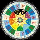 Славяно-Языческая магия