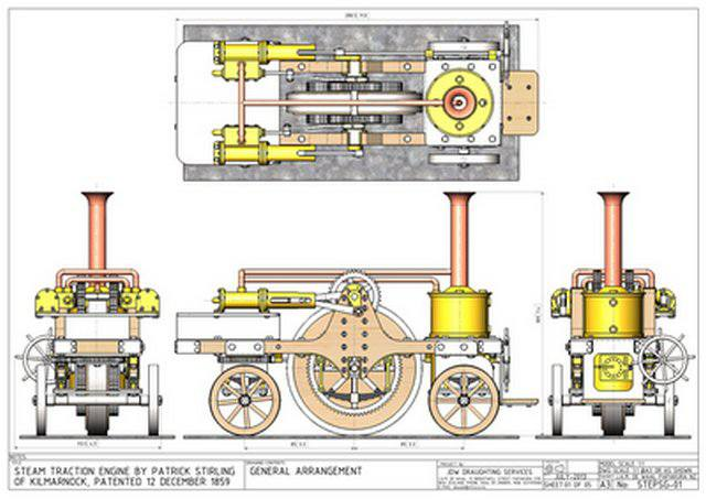 STIRLING'S TRACTION ENGINES Patent dated 12th December, 1859 14841057_m