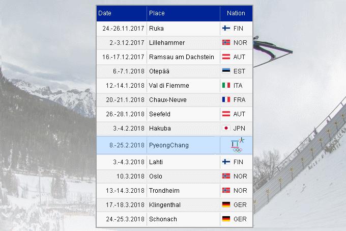 Двоеборье. FIS World Cup 2017-2018 19423676