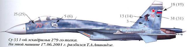 Су-33 Т.А.Апакидзе. 1/72 звезда/eduard 21079023_m