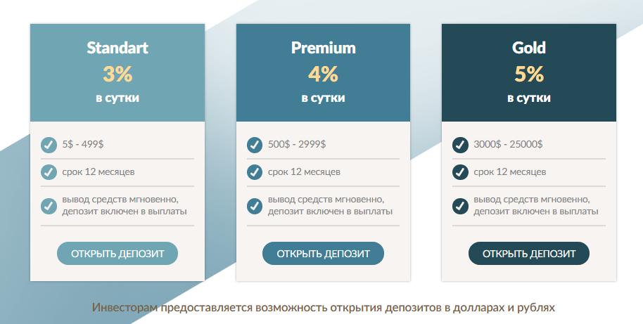 Invest Aurum - invest-aurum.net 21858640