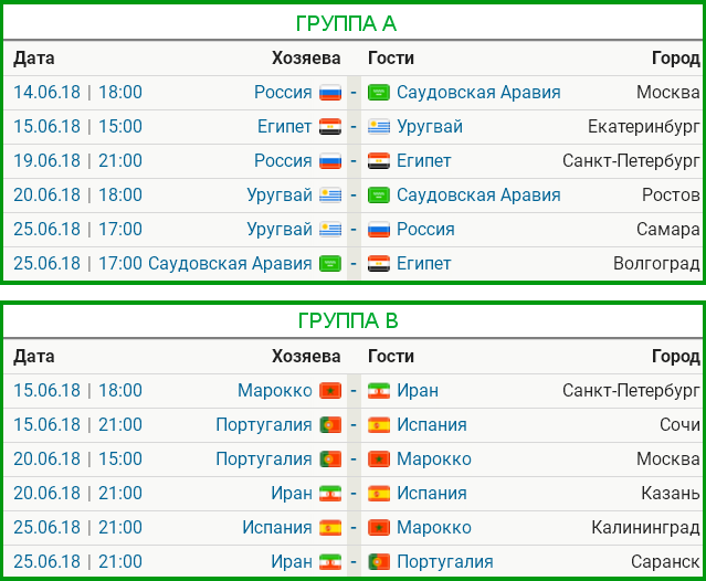 ЧМ-2018 по футболу 21879762
