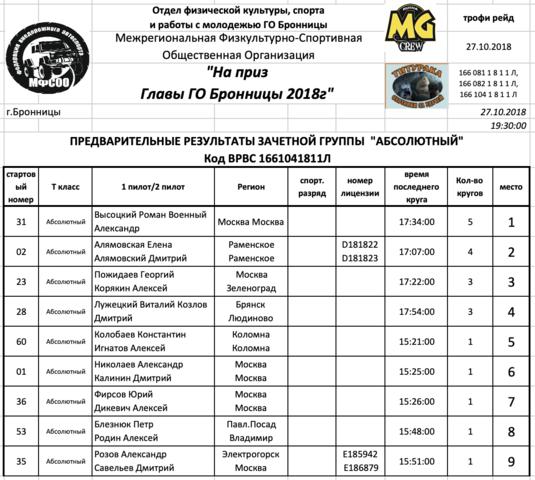 27 октября, кольцевая внедорожная гонка RUTEC MASTERs, Московская область 24007603_m