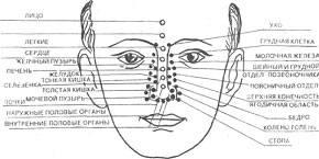 Методы диагностики 25238373_m