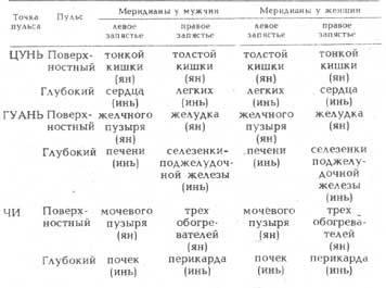 Методы диагностики 25238403_m