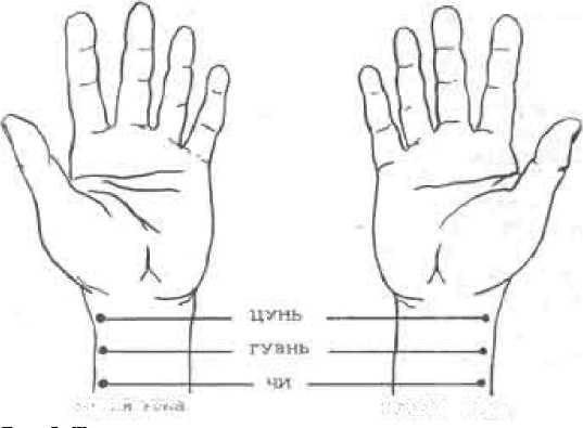 Методы диагностики 25238422_m
