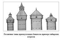 План г.Кунгура С.У. Ремезова - Страница 3 28733688_s