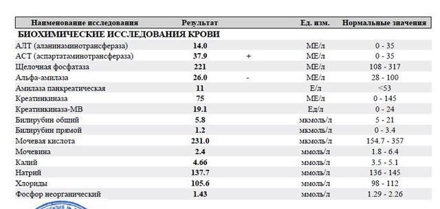 Вика 2015 г.р, ОНР 1уровня, ЗПРР (аутизм?) - Страница 4 29143073_m