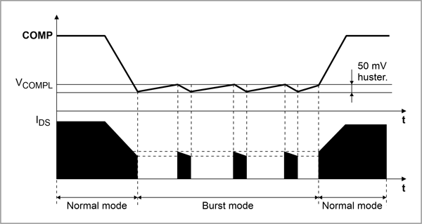 питания - Сетевой источник питания на основе VIPER26xK. 31372211