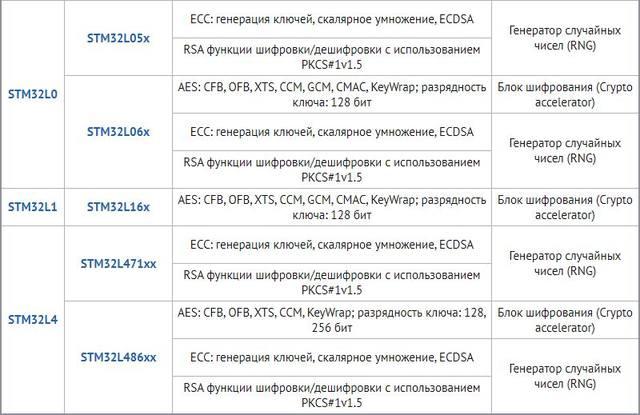 stm32 - STM32. Статьи, заметки, очерки, разное... 31555264_m