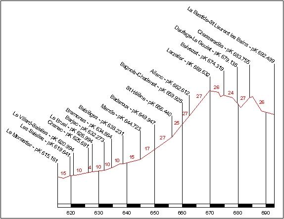 DEFIS ZOOM FRANCE 87 à 155 (Septembre 2010/Juin 2012) - Page 21 Translozerienne_Profil