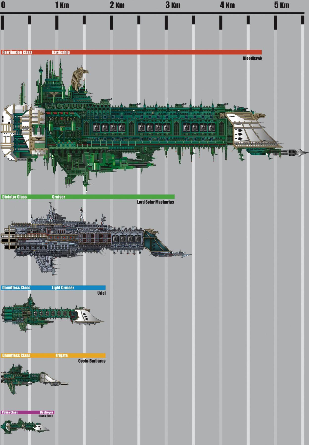 [W40K] Collection d'images : Flotte Impériale ImperialNavyShipClasses