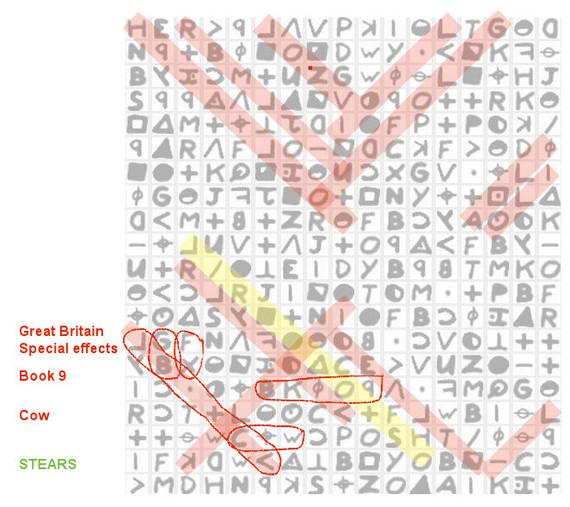 The Zodiac 340 Cipher  Johnson Solution 0291fd8beb564871adeaf19f8921bed0_r