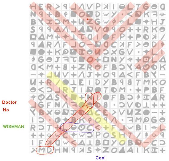 The Zodiac 340 Cipher  Johnson Solution 1ef098ffb1ec4d8bb208df1de64b844a_r