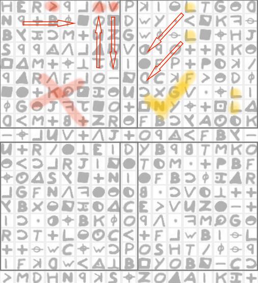 The Zodiac 340 Cipher  Johnson Solution 8d6555a2f7974dafaa2ddcce8754eb6d_r